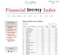 Финансовая секретность