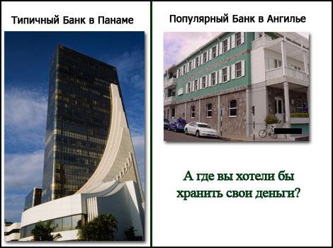 Альманах по Оффшорным Банкам Мира 2012 – Ангилья