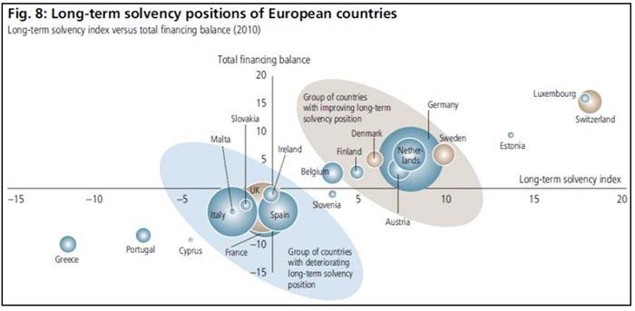 швейцарский банковский счет