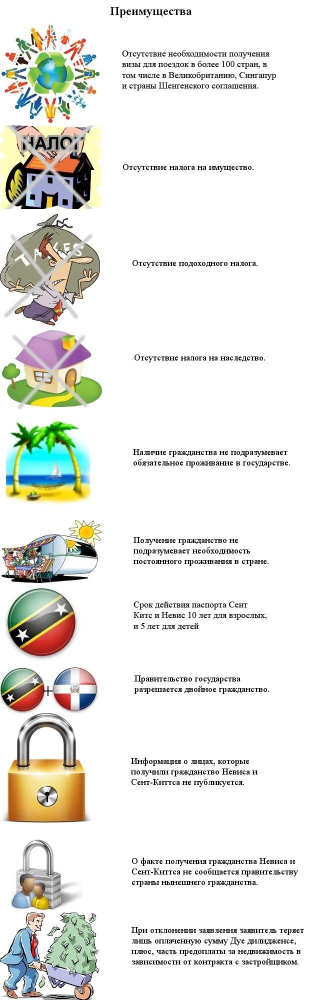 преимущества гражданства Невис