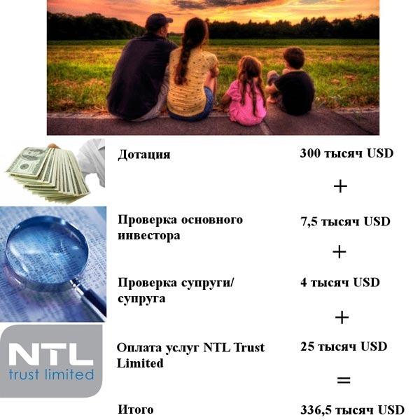 дотация Невис