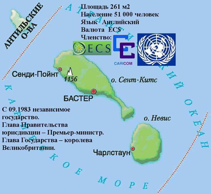 характеристика острова Невис