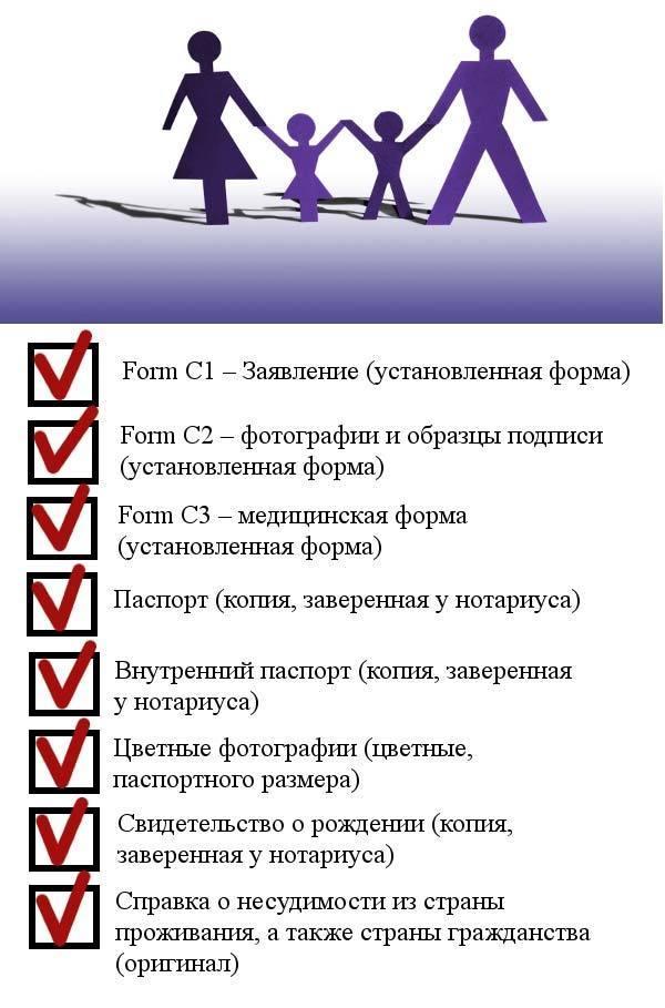 заявка на гражданство Невиса