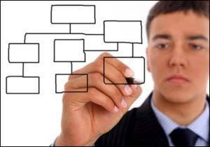 Бизнес-план для мерчант аккаунта