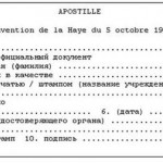 Апостиль на Кипре