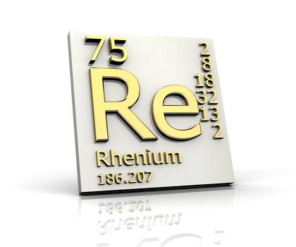 Rhenium form Periodic Table of Elements