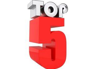 Топ-5 развивающихся стран с самыми высокими банковскими