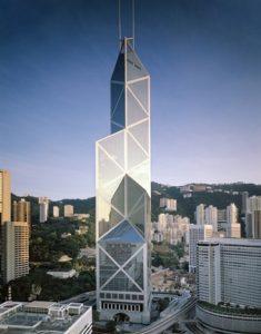 Открытие корпоративного счета в Bank of China в Гонконге