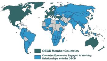 Суть создания и существования - OECD