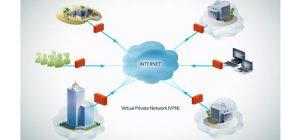 Зачем платить за VPN