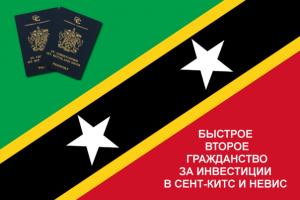 второе гражданство за инвестиции в Сент-Китс и Невис быстро