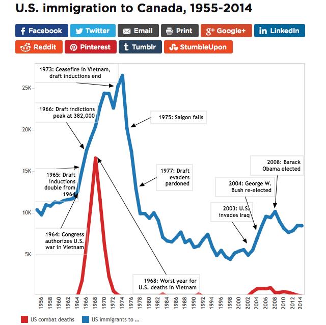 immigration-canada