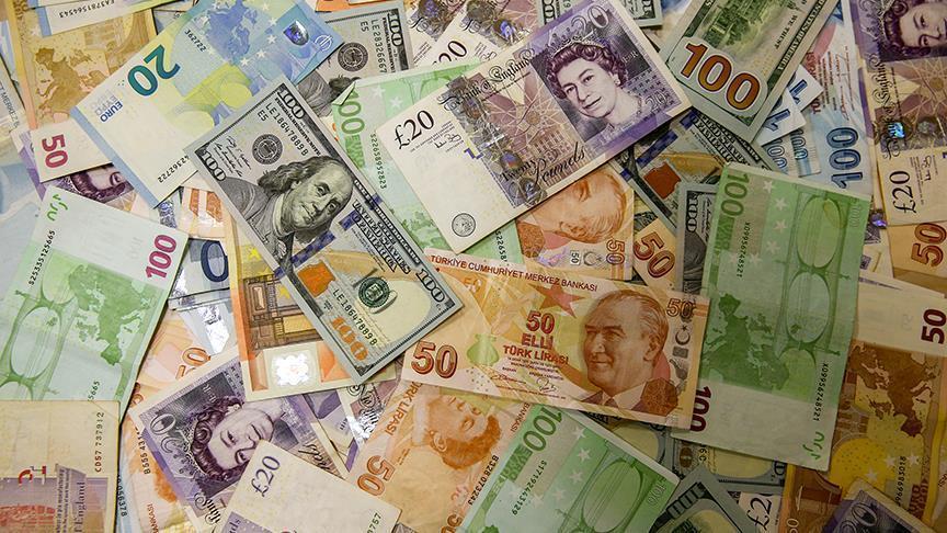 инвестиции в турецкую экономику