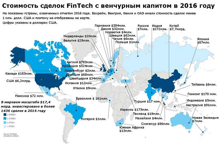 стоимость сделок FinTech
