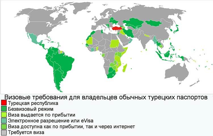 Визовые требования для владельцев турецких паспортов