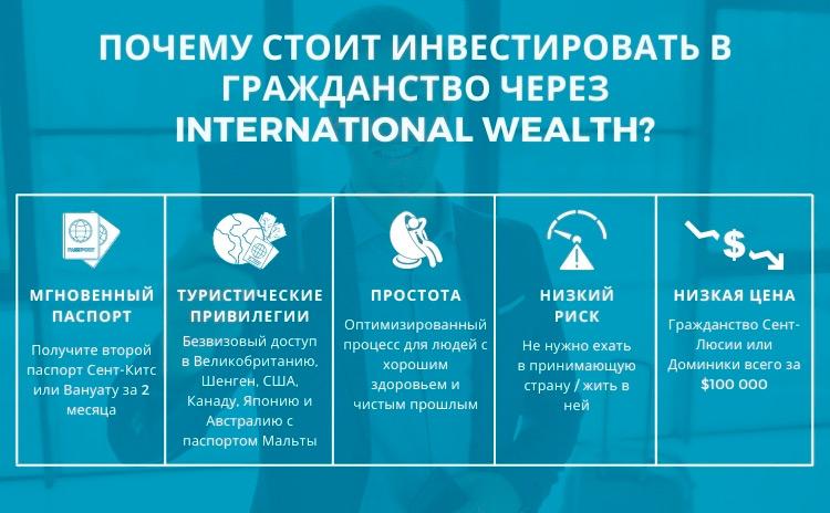 почему стоит инвестировать в гражданство через InternationalWealth