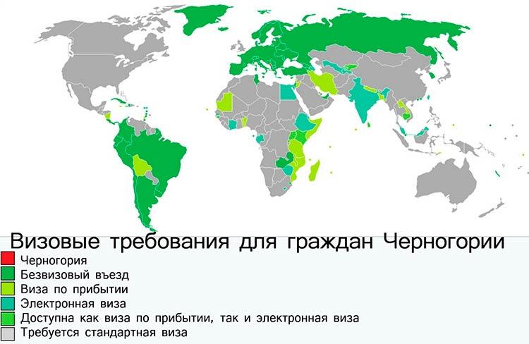 Визовые требования Черногория