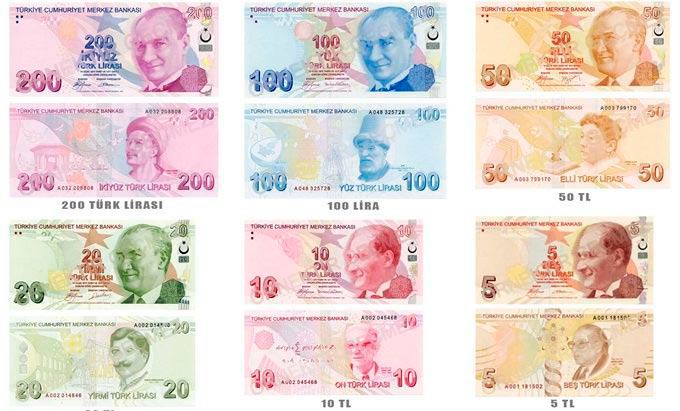 Банкноты Турции фото