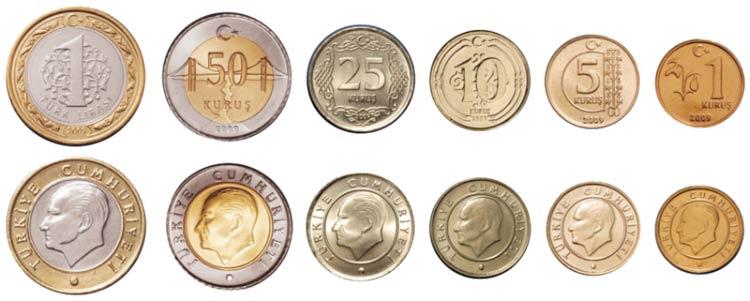 Монеты Турции - фото