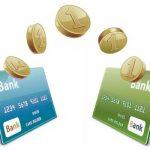 Моментальные банковские переводы в Сербии: для частных лиц и бизнеса
