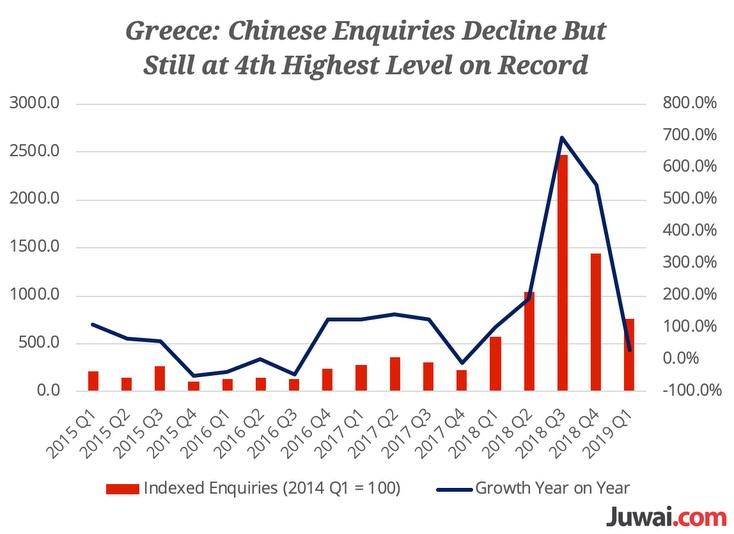 ВНЖ за недвижимость в Греции
