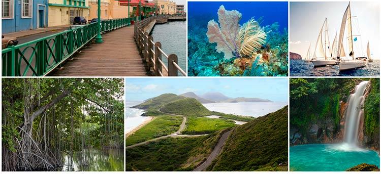 гражданство за инвестиции Карибского бассейна