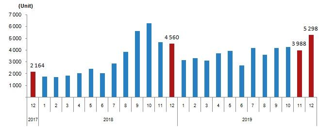 Продажи турецких домов и квартир иностранцам