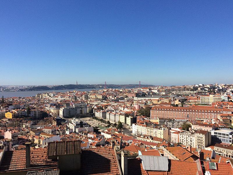 сборы и налоги в Португалии в 2020