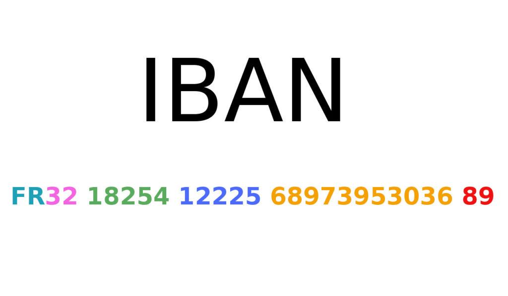 подключить систему выдачи виртуальных IBAN