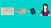 (Второй) паспорт скоро станет анахронизмом?