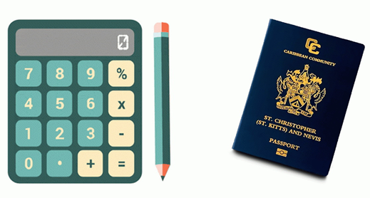 Saint Kitts and Nevis passport - cost
