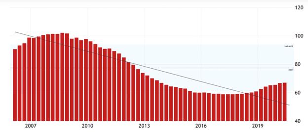 индекс стоимости греческой недвижимости