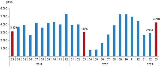 Продажа жилого недвижимого имущества в Турции иностранцам