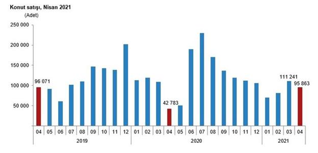 Türkiye İstatistik Kurumu; TÜİK